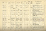 Mercantile Navy List, 1938 p. 0700-0886