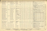Mercantile Navy List, 1938 p. 0327-0512