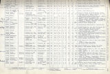 Mercantile Navy List, 1937 pp. 0503_0685