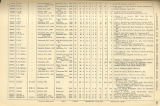 Mercantile Navy List, 1938 pp. 0513_0699