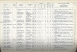 Mercantile Navy List, 1937 pp. 0686_0870