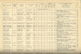 Mercantile Navy List, 1938 pp. 0140_0326