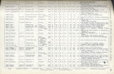 Mercantile Navy List, 1937 p. 0135-0319