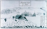 Perspective view of Nain : [1800]